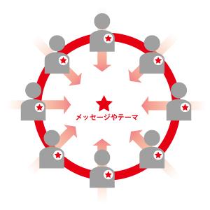 周年記念バッジの効用:「結束」による組織強化の画像